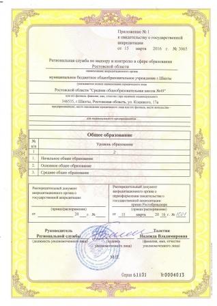 Приложение к свидетельству о гос. аккредитации